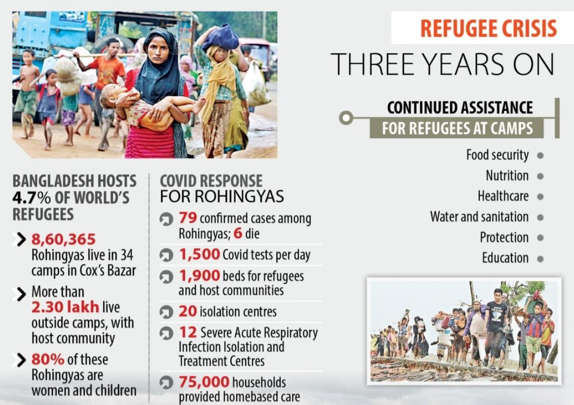 ロヒンギャ難民避難から3年、進まぬ帰還