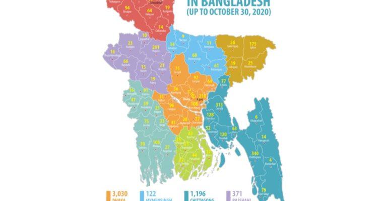 バングラデシュで第2波到来!?新型コロナ感染者数が増加傾向