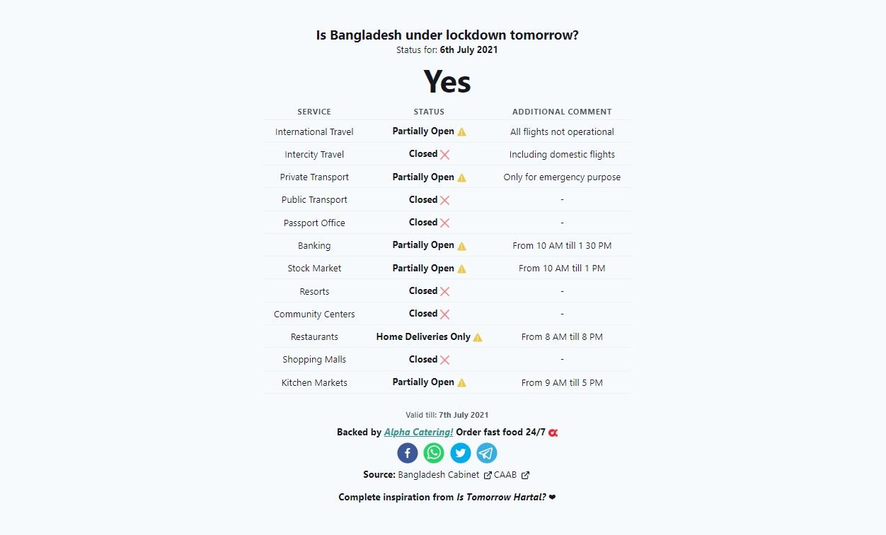 バングラデシュのロックダウン、規制内容まとめサイト